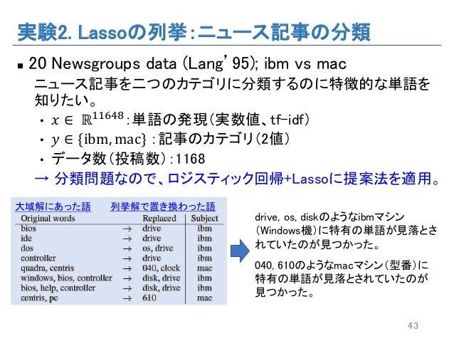実験2. Lassoの列挙:ニュース記事の分類 n 20 Newsgroups data (Lang'95); ibm vs mac ニュース記事を二つのカテゴリに分類するのに特徴的な単語を 知りたい。 • 𝑥 ∈ℝ66-Ÿ¯:単語の発現(実...