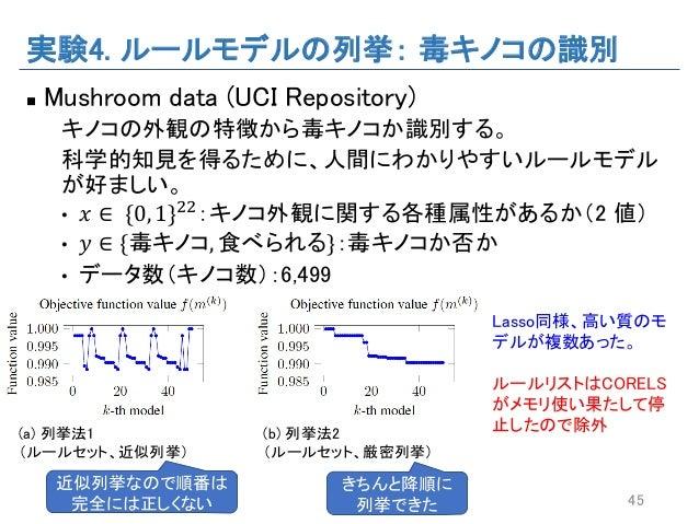 実験4. ルールモデルの列挙: 毒キノコの識別 n Mushroom data (UCI Repository) キノコの外観の特徴から毒キノコか識別する。 科学的知見を得るために、人間にわかりやすいルールモデル が好ましい。 • 𝑥 ∈{0...