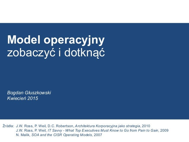 Model operacyjny zobaczyć i dotknąć Bogdan Głuszkowski Kwiecień 2015 Źródła: J.W. Ross, P. Weil, D.C. Robertson, Architekt...