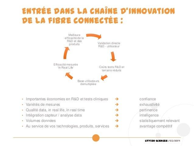 26/03/2014Cityzen Sciences Entrée dans la chaîne d'innovation de la fibre connectée : • Importantes économies en R&D et te...