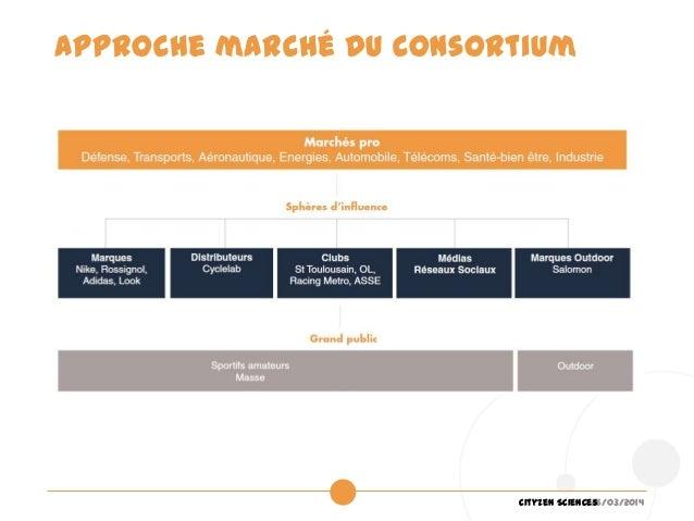 26/03/2014Cityzen Sciences Approche marché du consortium