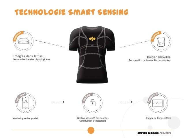26/03/2014Cityzen Sciences Technologie Smart Sensing