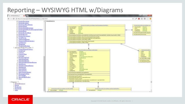 Oracle SQL Developer Data Modeler - for SQL Server