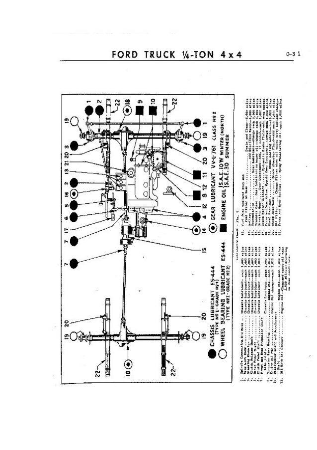Model GP Maintenance Manual