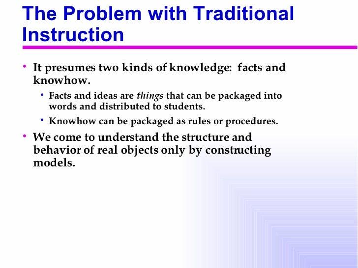Modeling Method Slide 2