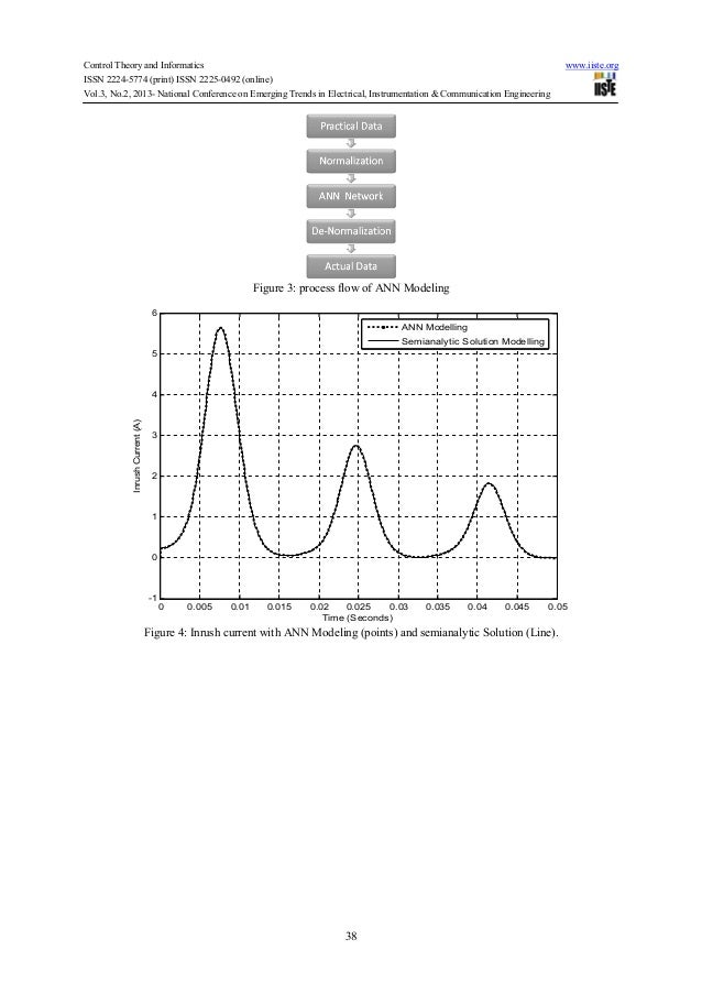 modeling and simulation of single phase transformer inrush