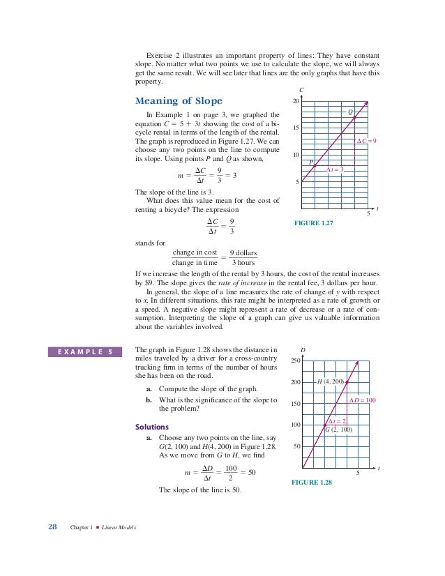Modeling functions and graphs algebra for college students Y Intercept Example