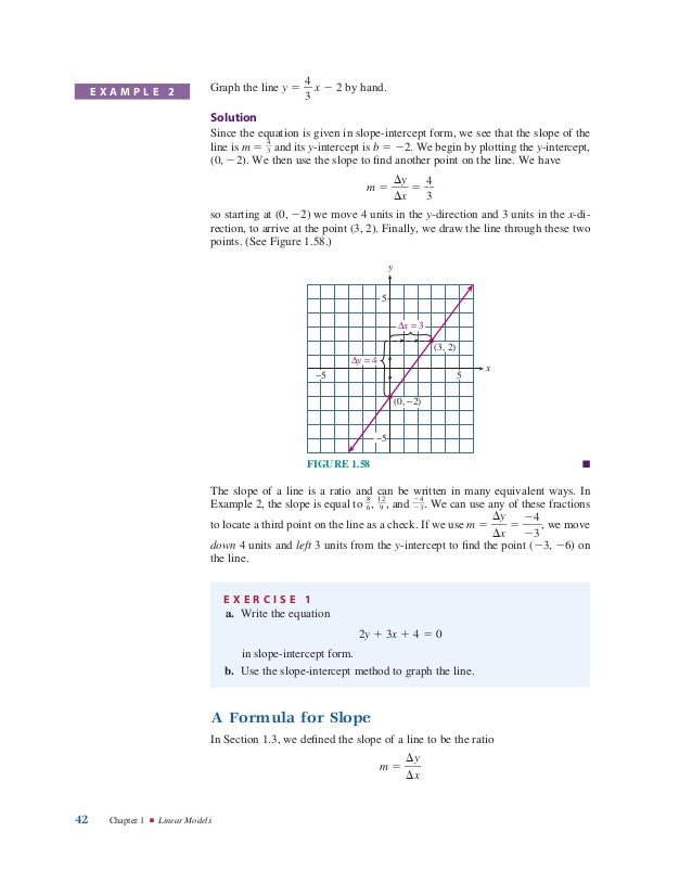 what is the slope of the equation mc016 1 jpg
