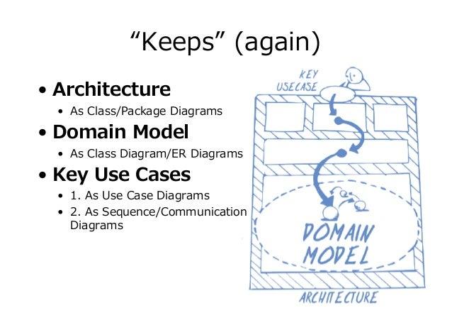 Pattern-Oriented Software Architecture (Vol.1-5) • By Frank Buschmann et. al