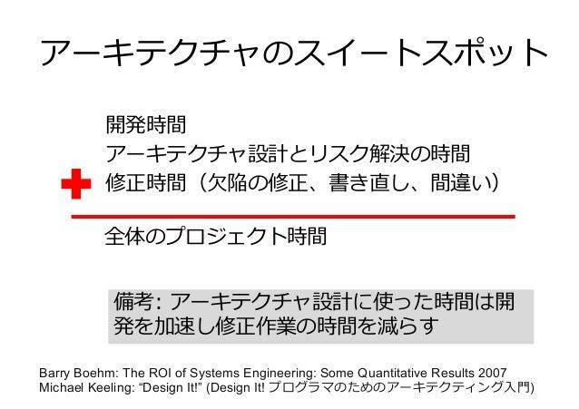 sweet spot アーキテクチャ設計とリスク解決のための時間 全体に追加された時間 アーキテクチャと アジャイルのバランス Barry Boehm: The ROI of Systems Engineering: Some Quantita...