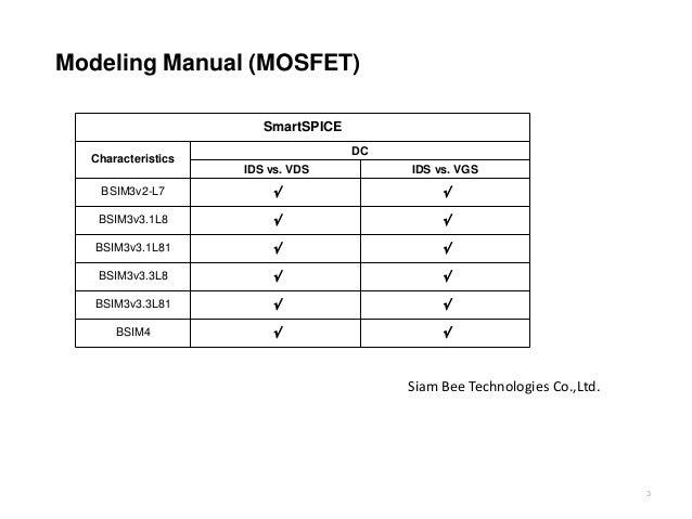 Modeling Manual (MOSFET) SmartSPICE Characteristics DC IDS vs. VDS IDS vs. VGS BSIM3v2-L7   BSIM3v3.1L8   BSIM3v3.1L81...