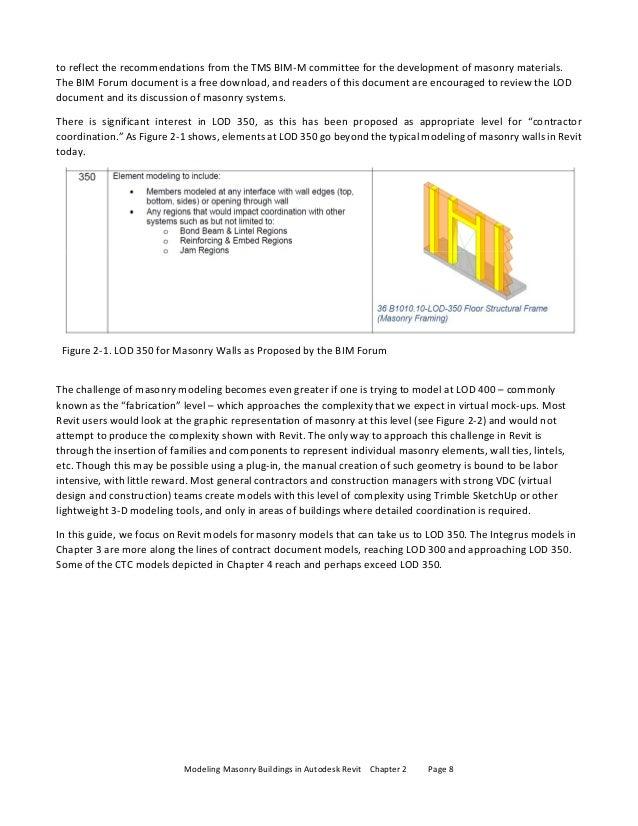 Modeling masonry in Revit