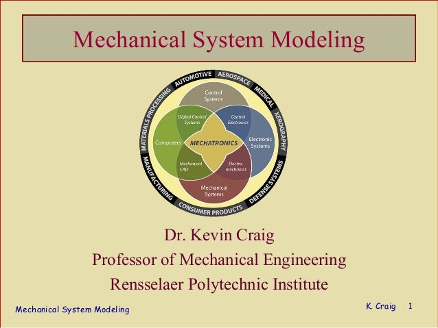 Mechanical System Modeling K. Craig 1 Mechanical System Modeling Dr. Kevin Craig Professor of Mechanical Engineering Renss...