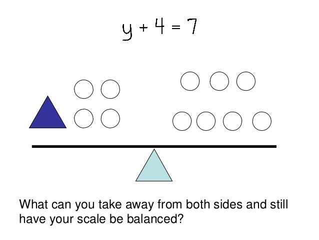 Modeling one step equations