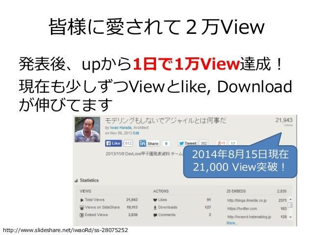 皆様に愛されて2万View 発表後、upから1日で1万View達成! 現在も少しずつViewとlike, Download が伸びてます http://www.slideshare.net/iwaoRd/ss-28075252 2014年8月1...