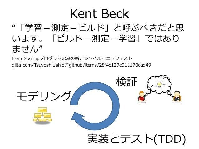"""Kent Beck """"「学習-測定-ビルド」と呼ぶべきだと思 います。「ビルド-測定-学習」ではあり ません"""" from Startupプログラマの為の新アジャイルマニュフェスト qiita.com/TsuyoshiUshio@github/i..."""