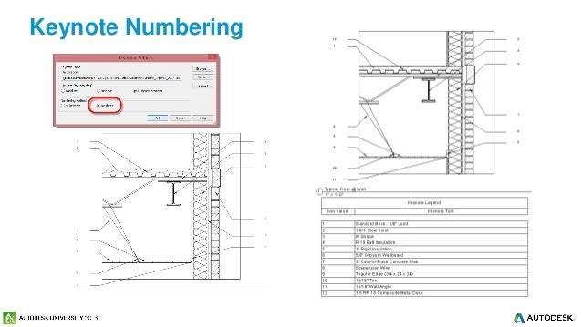 Drawing Lines In Keynote : Modeling to construction documents in revit
