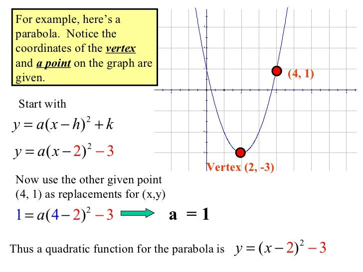 modeling-with-quadratic-functions-3-728 Vertex Form Of A Quadratic Function Example on vertex quadratic model, vertex from standard form, vertex form equation examples, vertex quadratic function graph,