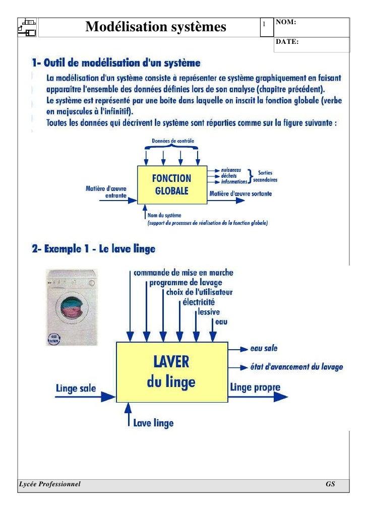 NOM:                       Modélisation systèmes   1                                                    DATE:     Lycée Pr...