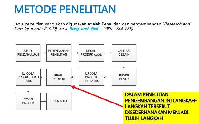 Model kolaborasi