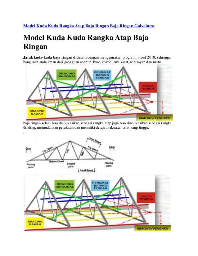 Model Kuda Kuda Rangka Atap Baja Ringan Baja Ringan Galvalume