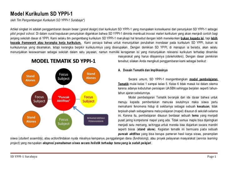 Model Kurikulum SD YPPI-1oleh Tim Pengembangan Kurikulum SD YPPI-1 Surabaya*)Artikel singkat ini adalah penggambaran desai...
