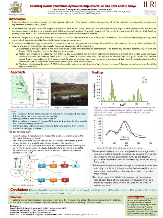 Findings Modelling malaria transmission dynamics in irrigated areas of Tana River County, Kenya John Muriuki1,2, Philip Ki...