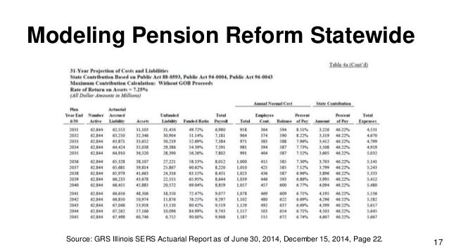 Modelling pension reform in illinois