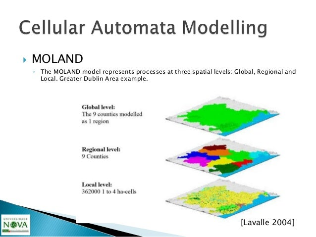 The MOLAND macro-model consists of 4 sub-systems:Economy, Demography, Land use and Transportation                         ...