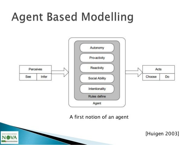    Agent-based models are useful in conceptualizing land use    changes and urban growth.   Each agent, in such models, ...