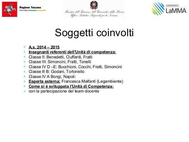 Soggetti coinvolti ∗ A.s. 2014 – 2015 ∗ Insegnanti referenti dell'Unità di competenza: ∗ Classe II: Benedetti, Ciuffardi, ...