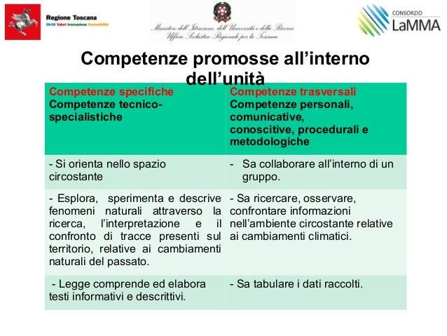 Competenze specifiche Competenze tecnico- specialistiche Competenze trasversali Competenze personali, comunicative, conosc...