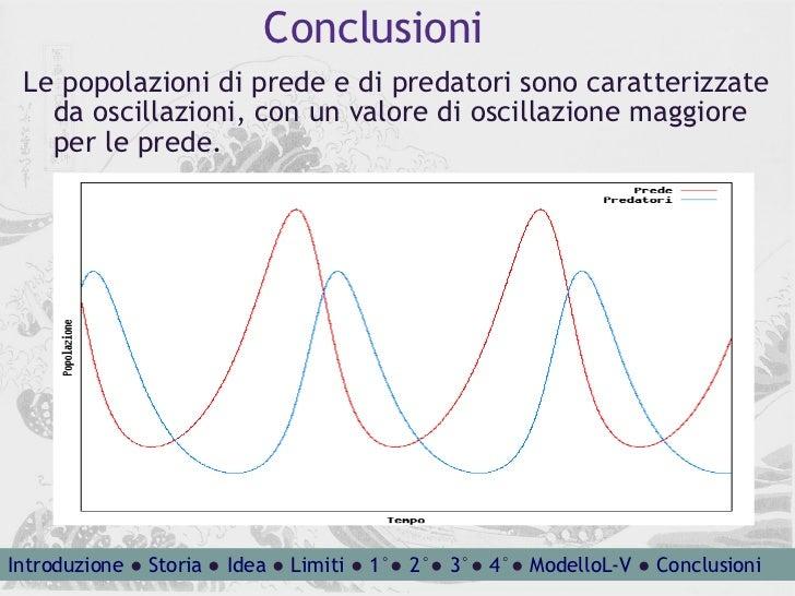 Conclusioni <ul><li>Le popolazioni di prede e di predatori sono caratterizzate da oscillazioni, con un valore di oscillazi...