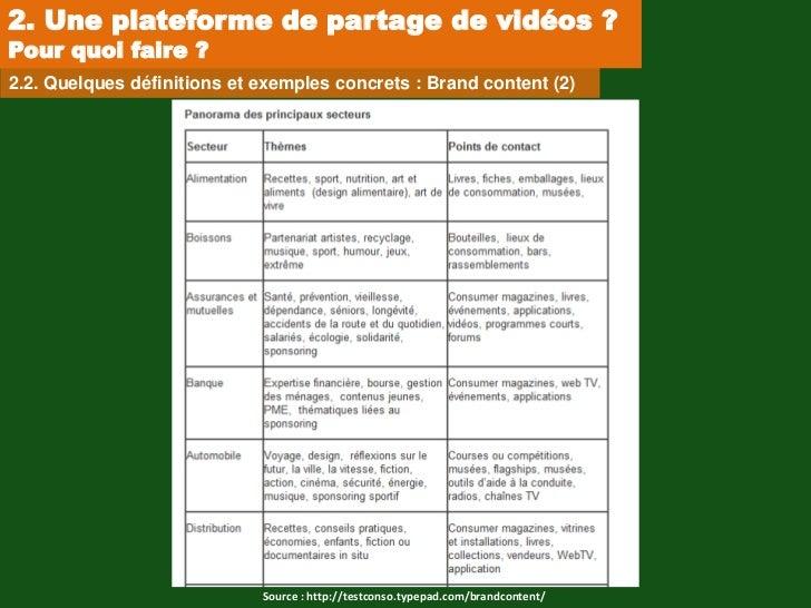 2. Une plateforme de partage de vidéos ?Pour quoi faire ?2.2. Quelques définitions et exemples concrets : Brand content (2...