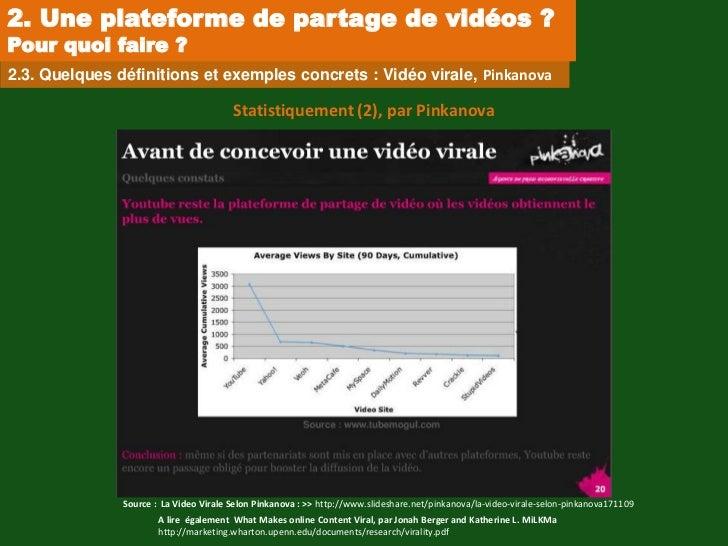 2. Une plateforme de partage de vidéos ?Pour quoi faire ?2.3. Quelques définitions et exemples concrets : Vidéo virale, Pi...