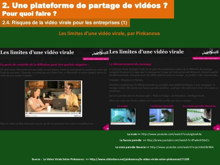 2. Une plateforme de partage de vidéos ?Pour quoi faire ?2.4. Risques de la vidéo virale pour les entreprises (1)         ...