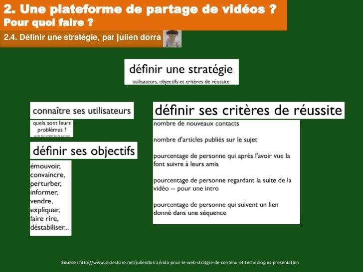 2. Une plateforme de partage de vidéos ?Pour quoi faire ?2.4. Définir une stratégie, par julien dorra                Sourc...