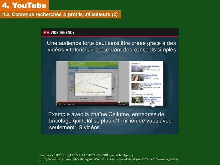 4. YouTube4.2. Contenus recherchés & profils utilisateurs (2)                Source >> 5 IDÉES REÇUES SUR LA VIDÉO EN LIGN...