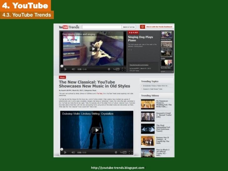 4. YouTube4.3. YouTube Trends                      http://youtube-trends.blogspot.com/