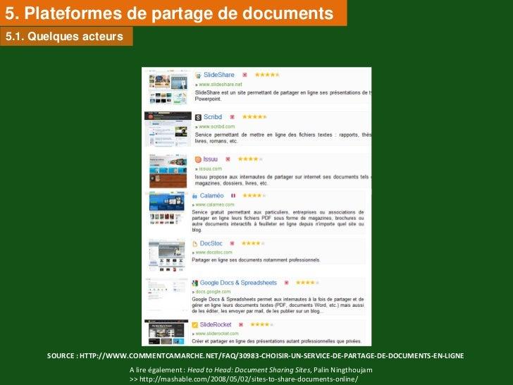 5. Plateformes de partage de documents5.1. Quelques acteurs       SOURCE : HTTP://WWW.COMMENTCAMARCHE.NET/FAQ/30983-CHOISI...