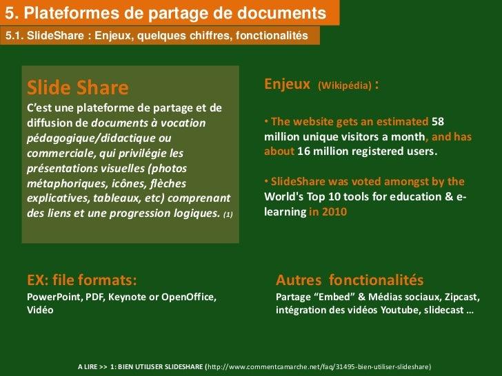 5. Plateformes de partage de documents5.1. SlideShare : Enjeux, quelques chiffres, fonctionalités    Slide Share          ...