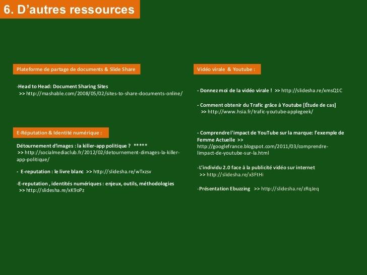 6. D'autres ressources  Plateforme de partage de documents & Slide Share                       Vidéo virale & Youtube :  -...