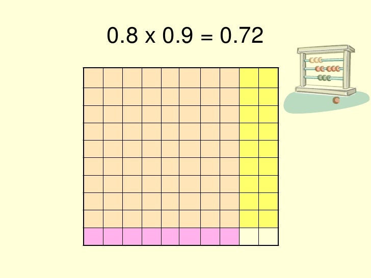 maths coursework number grids
