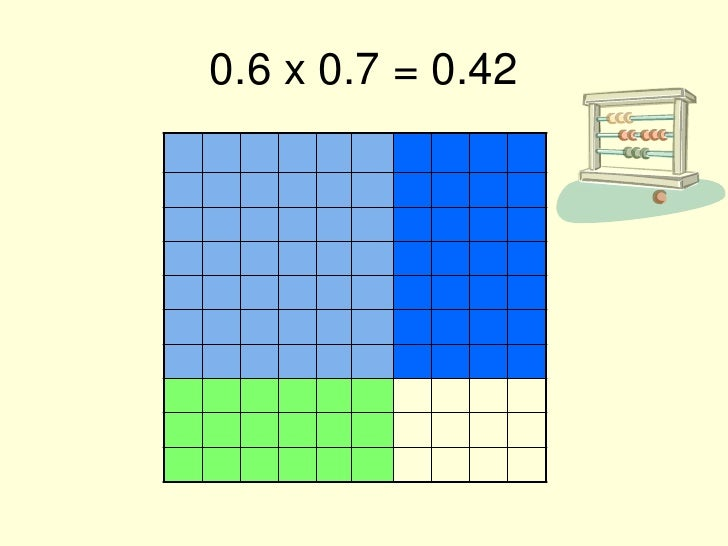 how to teach multiplication of decimals