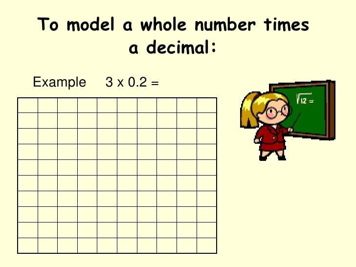 Model Multiplication Of Decimals