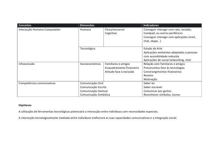 ConceitosDimensõesIndicadoresInteracção Humano-ComputadorHumanaFísica/sensorialCognitivaConseguir interagir com rato, tecl...