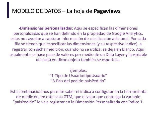 MODELO DE DATOS – La hoja de Pageviews -Dimensiones personalizadas: Aquí se especifican las dimensiones personalizadas que...