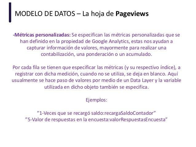 MODELO DE DATOS – La hoja de Pageviews -Métricas personalizadas: Se especifican las métricas personalizadas que se han def...