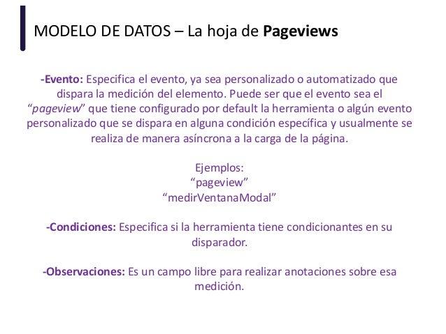 MODELO DE DATOS – La hoja de Pageviews -Evento: Especifica el evento, ya sea personalizado o automatizado que dispara la m...