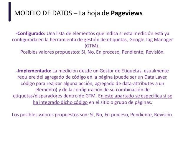 MODELO DE DATOS – La hoja de Pageviews -Configurado: Una lista de elementos que indica si esta medición está ya configurad...